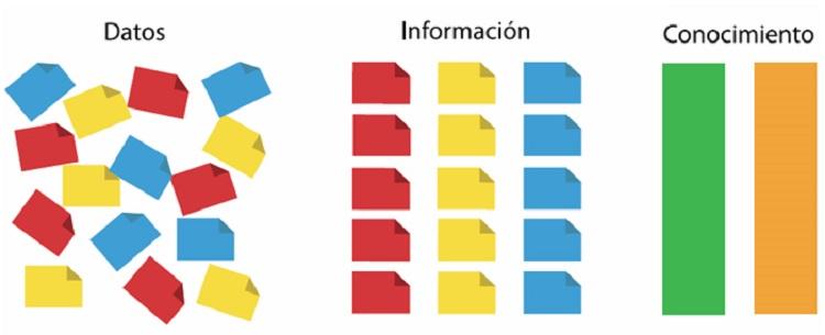 diferencia-entre-datos-e-informacion.jpg
